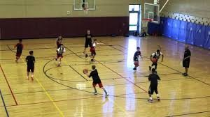 basketball Drills Concepts